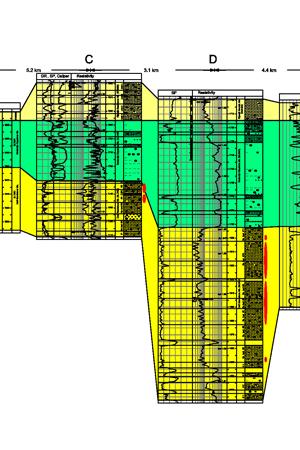5c3, panel reservoir